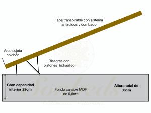 Sección lateral canapé abatible Mancor abierto