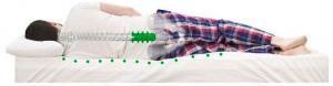 En Sonbeds, a los que les gusta dormir de lado aconsejamos una almohada alta, aunque tu complexión y el tipo de colchón que uses también condicionará que la almohada sea más o menos firme.